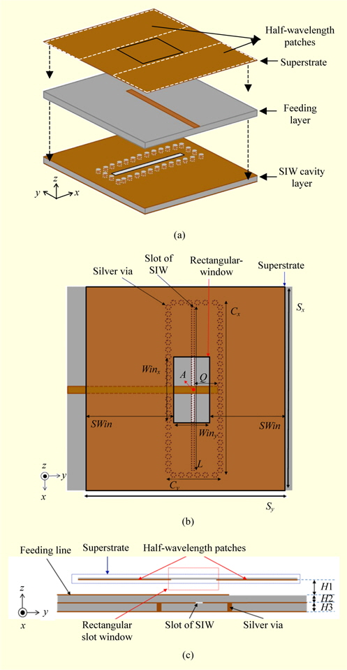 slot waveguide
